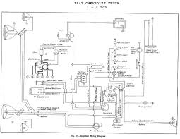 simplified wiring diagram for 1942 chevrolet 4 2 truck 1 2 ton