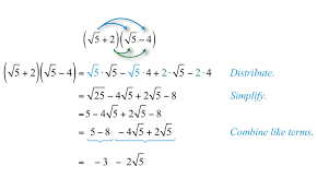Radicals And Rational Exponents Worksheet Answers Radicals And Rational Exponents Worksheet Abitlikethis