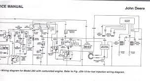john deere gator revised part diagram u2013 readingrat net