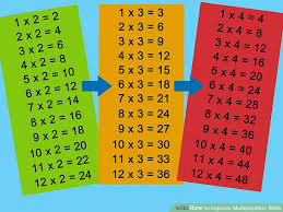 11 Multiplication Table 3 Ways To Improve Multiplication Skills Wikihow