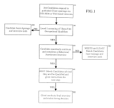 patent us6618734 pre employment screening and assessment