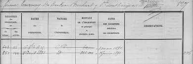 bureau des hypoth鑷ue les archives des hypothèques une mine d or pour les généalogistes