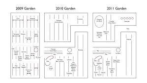 Garden Plot Layout Vegetable Garden Plot Layout Garden Plot Garden Plot Ideas