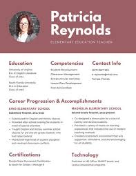 simple resumes templates customize 505 simple resume templates canva