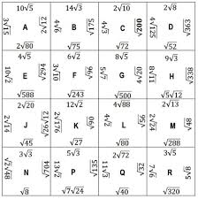 simplifying square roots worksheets worksheets
