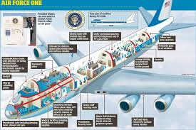 air force one interior در مورد هواپیمای اختصاصی رئیس جمهور آمریکا ایرفورس یک بدانید
