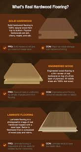 Engineered Wood Floor Vs Laminate How To Protect Your Hardwood Floors Fix Com