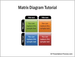simple matrix powerpoint diagram