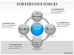 porters five forces powerpoint templates and backgrounds