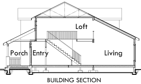 traditional 2 story house plans house plans master on the house plans 2 story house plans