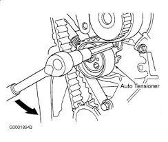 2001 honda civic timing belt tensioner 2001 honda civic timing belt replacement engine mechanical
