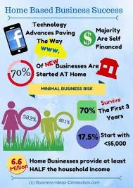 web design home based business ideas for home based business home based business idea ebay