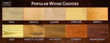 kitchen cabinet wood choices wood samples charca kitchen pinterest cherry kitchen