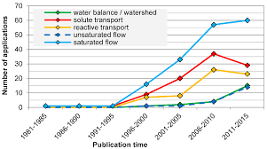 water free full text assessment of managed aquifer recharge