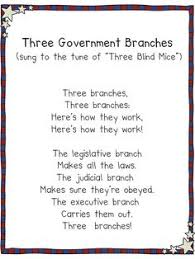 branches of government foldable 2nd grade social studies