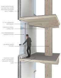 Laminated Timber Flooring Seattle Djc Com Local Business News And Data Construction