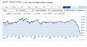 light sweet crude price oil price the k2p blog