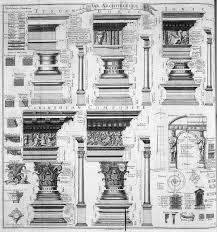 rendet arkitekturorë wikipedia