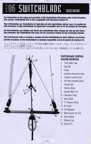 user manuals cabrinha kites