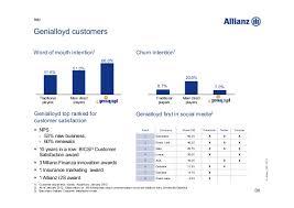 allianz si e social la rivoluzione di allianz sul mercato assicurativo italiano nell ulti