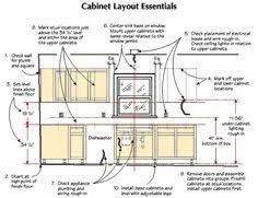 Kitchen Cabinets Kitchen Counter Height by How To Install Under Cabinet Lighting In Your Kitchen Kitchens