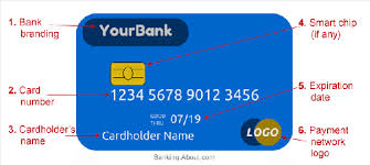 debit card for which is the card number in debit cards quora