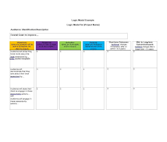 logic models a template and guide for keeping it simple