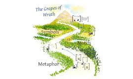 grapes of wrath themes and symbols grapes of wrath themes motifs and symbols by catherine sherman on