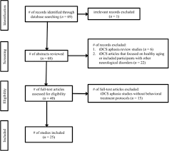 use of tdcs in aphasia rehabilitation a systematic review of the