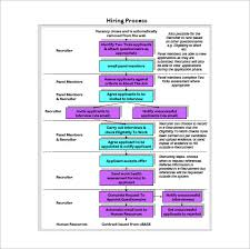Process Map Template Excel Process Flow Chart Template 12 Free Sle Exle Format