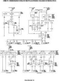 1989 jeep cherokee radio wiring diagram 2009 jeep patriot radio