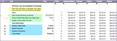 personal loan amortization table excel loan amortization table excel loan amortization table personal