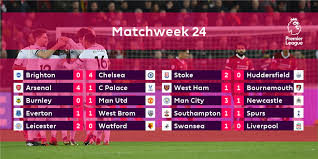 english premier league results table quick look at week 24 of english premier league 2017 2018