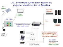 jed t440 serial projector and audio visual controllers with 4 6