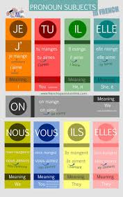 child in french best 25 in french ideas on pinterest learn french in paris
