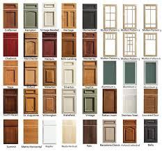 kitchen cabinet design names kitchen collection cabinet door styles for vintage