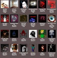 Know Your Meme The Game - creepypasta games results hunger games simulator know your
