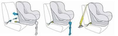comment attacher un siège auto bébé c est la rentrée n oubliez pas de bien attacher vos enfants en