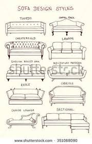 Upholstery Terms Compare Sofas By Comfort Upholstery Soft Goods Pinterest