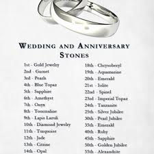 9th wedding anniversary gifts 9th wedding anniversary gifts