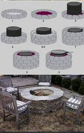 How To Build Your Own Firepit Fireplace Lowdown Build Your Own Firepit