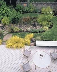Landscape Mounds Front Yard - transforming a barren backyard fine gardening