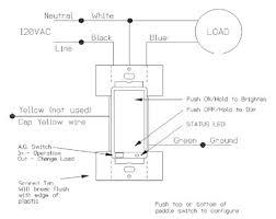 z wave light switch dimmer linear z wave dimmer switch 500w z wave protocol