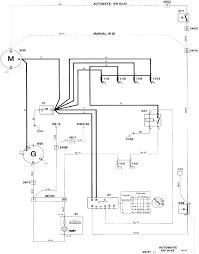amusing volvo 280 dl wagon wiring diagram pictures best image wire