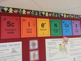 how is the modern periodic table organized spell out science sciences en francais using the periodic table