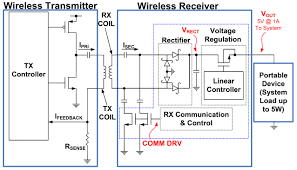 low power design qi compliant wireless system wiring diagram