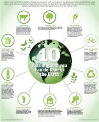 must know facts for earth day 2016