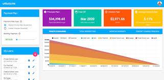 Debt Snowball Spreadsheet Unbury Me A Loan Calculator