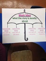 665 best education images on pinterest teaching ideas teaching