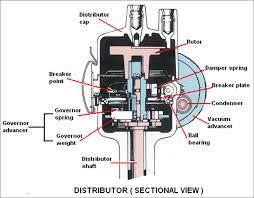 materi belajar sistem pengapian konvensional